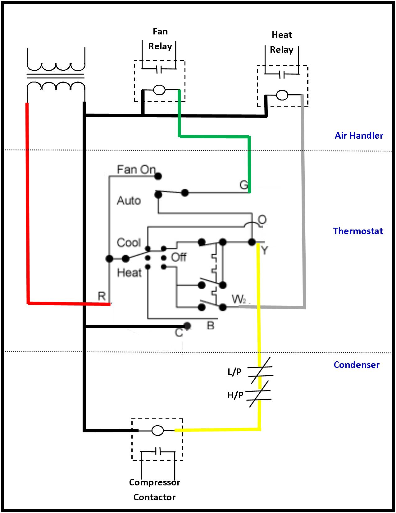 [TBQL_4184]  KB_5071] Wiring A Furnace Thermostat Diagram Download Diagram | Ac Control Wiring Diagram |  | Terst Aesth Geis Gram Hete Ospor Hist Mecad Gho Emba Mohammedshrine Librar  Wiring 101