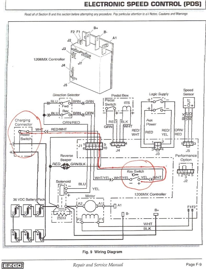 ak_1393] golf cart wiring diagram on ez go gas golf cart wiring ... 2002 ezgo gas wiring diagram 1987 ez go gas golf cart wiring diagram weveq.isra.mopar.gho.eatte.mepta.mohammedshrine.org