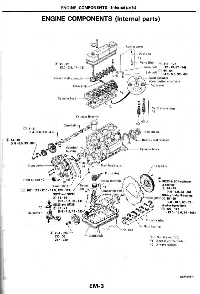 XV_1344] Nissan 2 5 Engine Diagram Download DiagramAtolo Tobiq Wigeg Mohammedshrine Librar Wiring 101