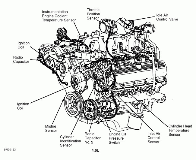 2002 Ford Engine Diagram Wiring Diagram Schema Forum Space Forum Space Ferdinandeo It