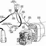 al_6451] earthwise pressure washer wiring diagrams download diagram  hete weasi hete inama mohammedshrine librar wiring 101