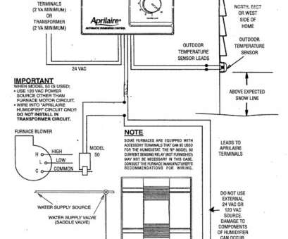 Aprilaire Humidifier Wiring Diagram from static-resources.imageservice.cloud