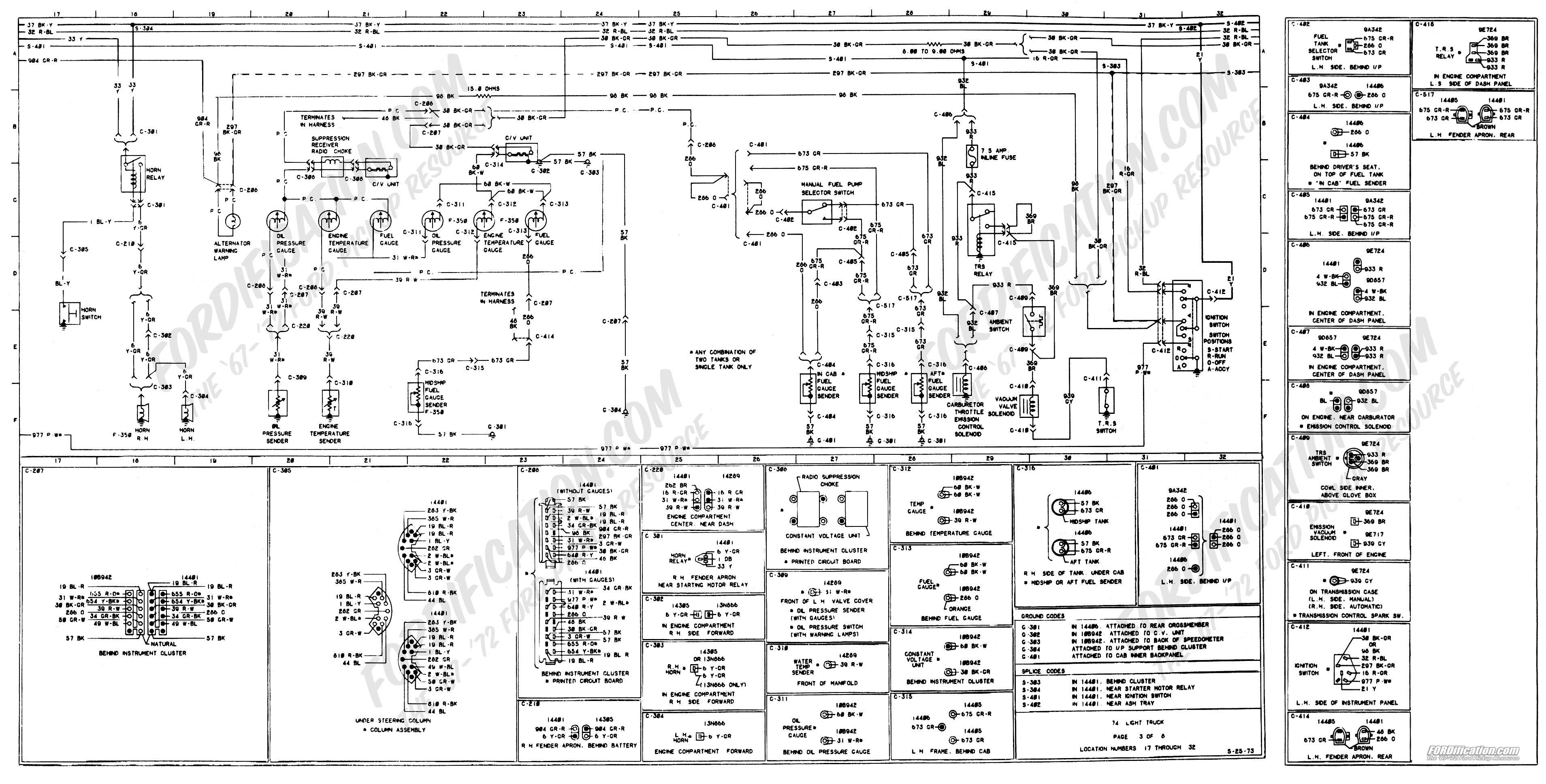 Pleasing 1973 F250 Wiring Diagram Today Diagram Data Schema Wiring Cloud Faunaidewilluminateatxorg