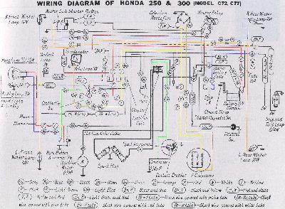 AT_3957] Honda C72 And C77 Wiring Electrical Honda C72 And C77 Wiring  Diagram