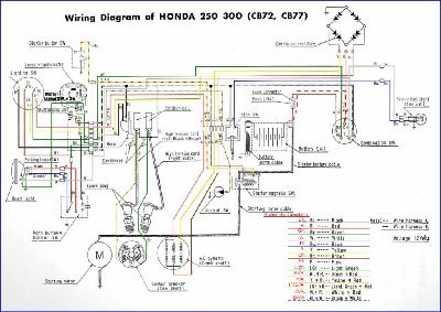 [SCHEMATICS_48YU]  Honda Ca77 Wiring Diagram - 1998 Ford Windstar Wiring Schematic for Wiring  Diagram Schematics | Honda Ca77 Wiring Diagram |  | Wiring Diagram Schematics