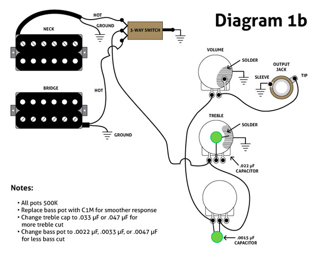 Astonishing Guitar Wiring Diagrams Modifications Wiring Diagram M6 Wiring Cloud Filiciilluminateatxorg