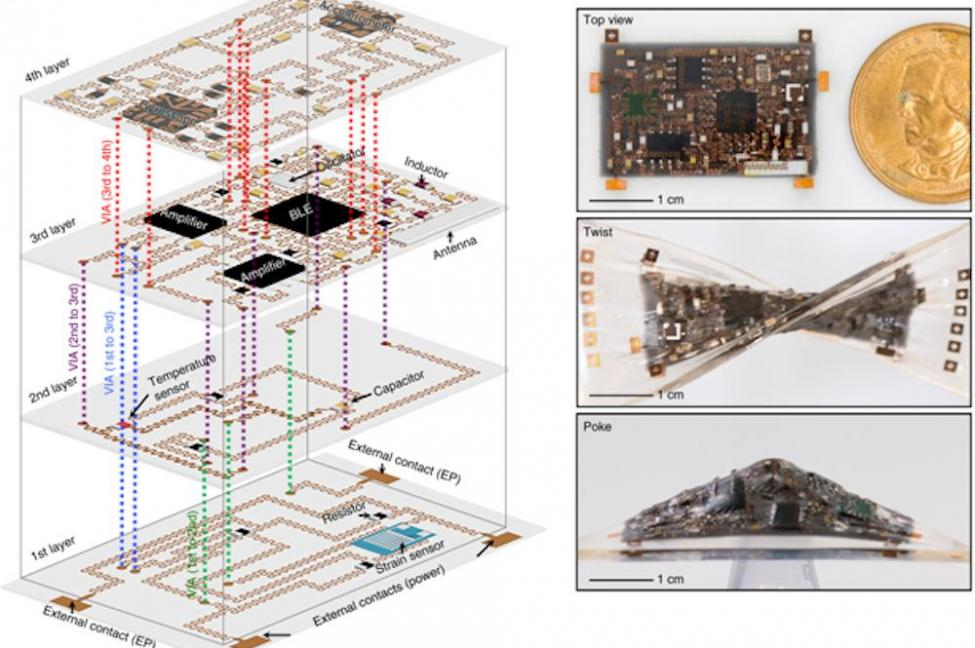 Swell Scientists Stack Elastic Circuits To Build 3D Stretchable Wiring Cloud Onicaalyptbenolwigegmohammedshrineorg