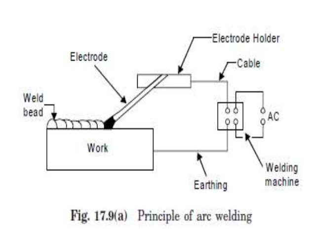 Awe Inspiring Welding Transformer Diagram Wiring Diagram Schematics Wiring Cloud Licukshollocom