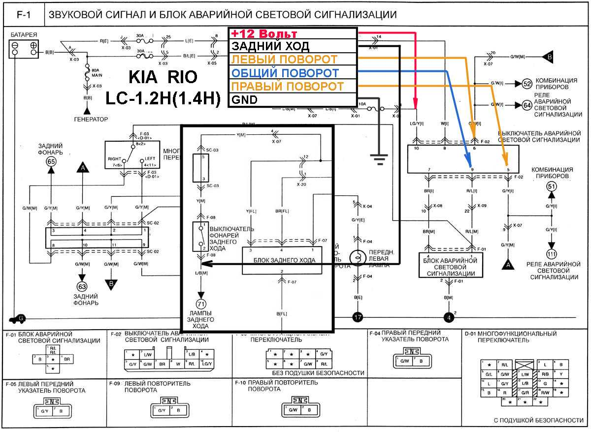 Wiring Diagram For Kia Rio