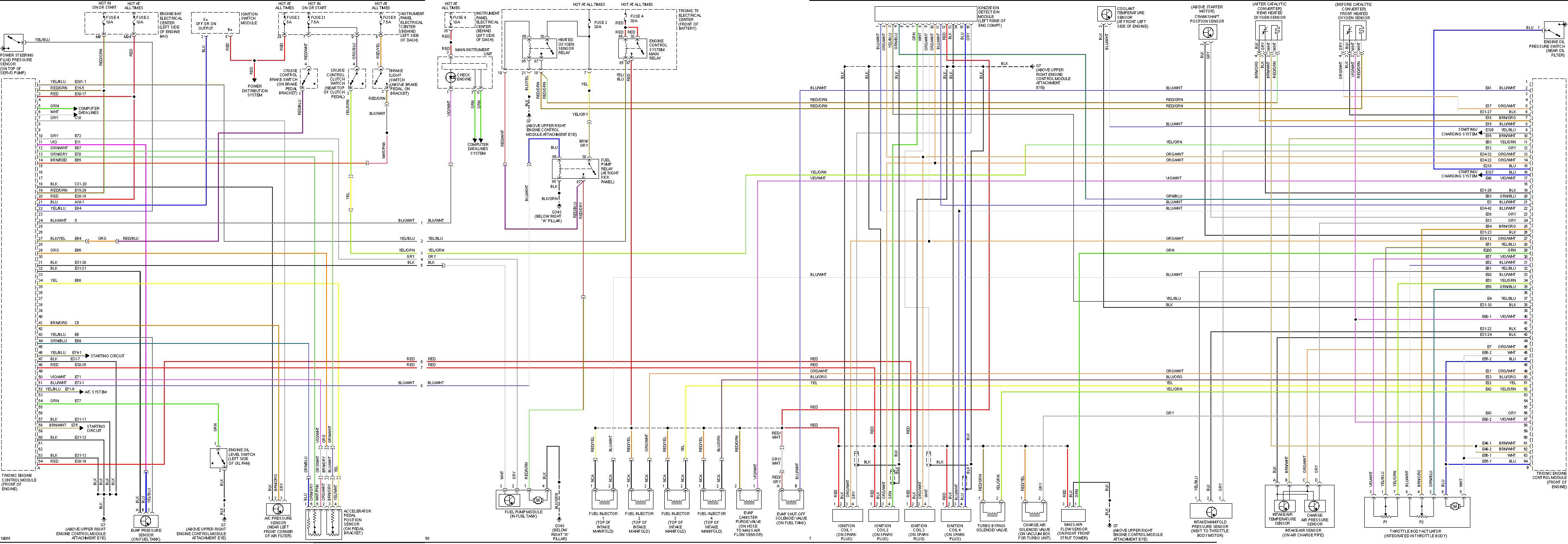 2006 saab 9 3 wiring diagram - 2000 mustang gt engine diagram -  audi-a3.tukune.jeanjaures37.fr  wiring diagram resource