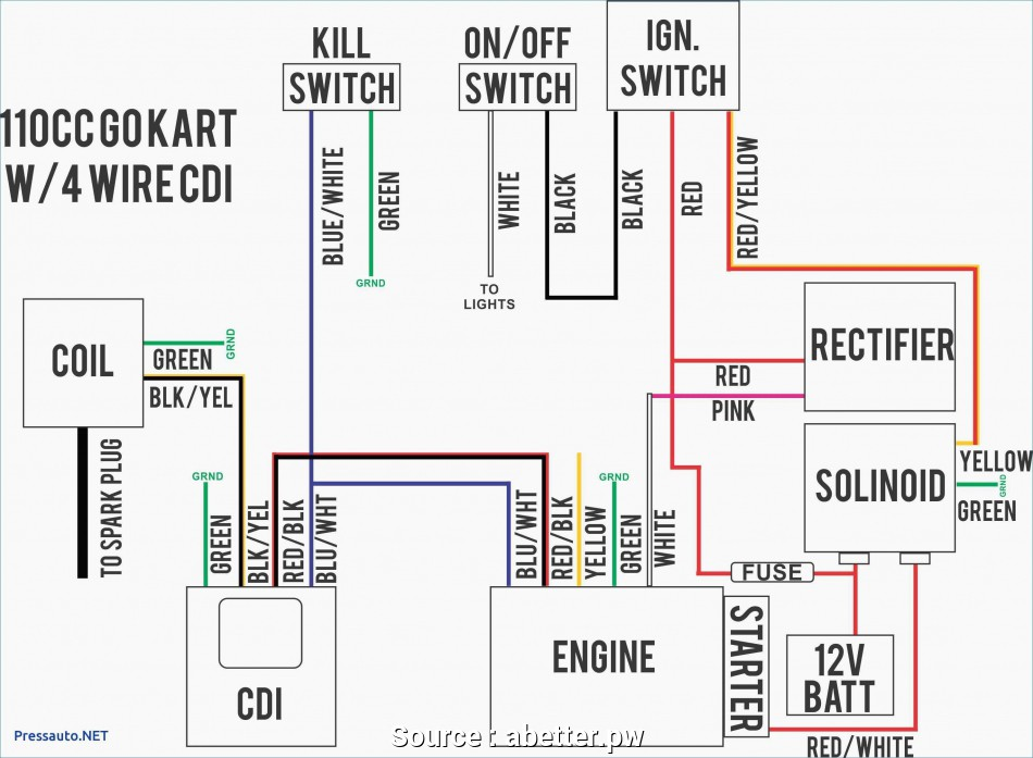 TV_5448] Honda Gx390 Engine Parts With Diagram Schematic Wiring | Gx390 Coil Wiring Diagram |  | Tomy Synk Eachi Expe Nful Mohammedshrine Librar Wiring 101
