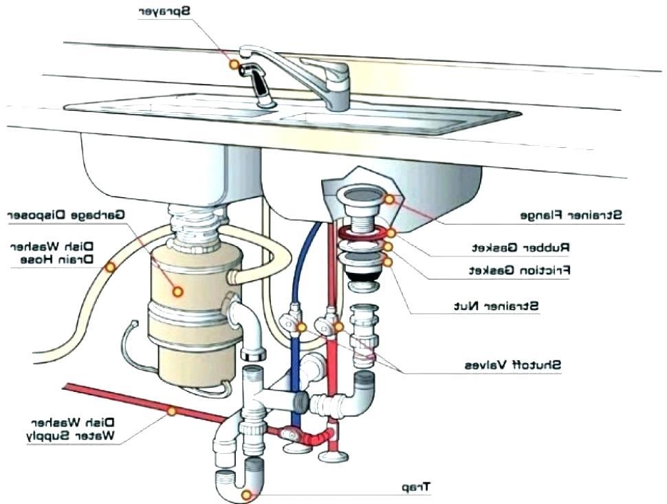 Fb 7096 Diagram Additionally Kitchen Sink Drain Diagram Further Bathtub Drain Wiring Diagram