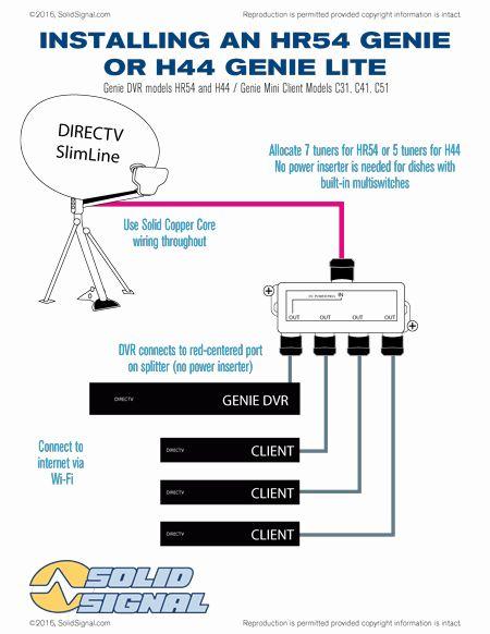 directv hr34 wiring diagram chevy malibu fan wire diagram