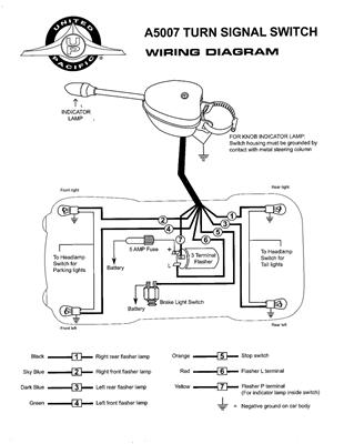 [TBQL_4184]  XZ_3078] Ford Turn Signal Switch Wiring Diagram As Well Universal Turn  Signal Free Diagram | Vintage Turn Signal Wiring Diagram |  | Dness Cette Xeira Phae Mohammedshrine Librar Wiring 101