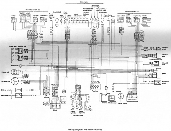 Gn 7853  Garelli Wiring Diagram Clymer Manual Schematic Wiring