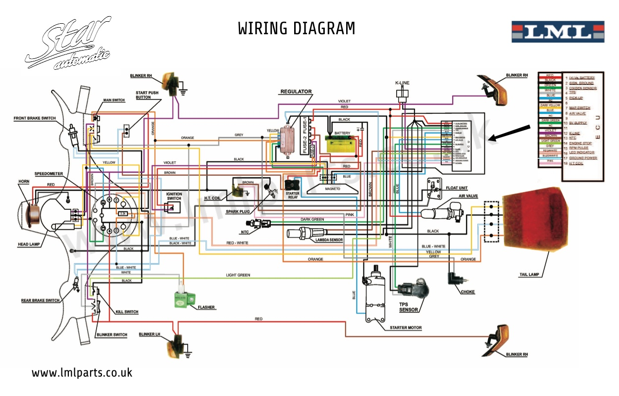 Hyosung Scooter Wiring Diagram - Dimmer Switch Wiring Diagram -  dvi-d.holden-commodore.jeanjaures37.fr | Hyosung Scooter Wiring Diagram |  | Wiring Diagram Resource