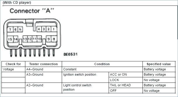 98 lexus es300 radio wiring diagram style guru fashion  glitz  glamour  style unplugged