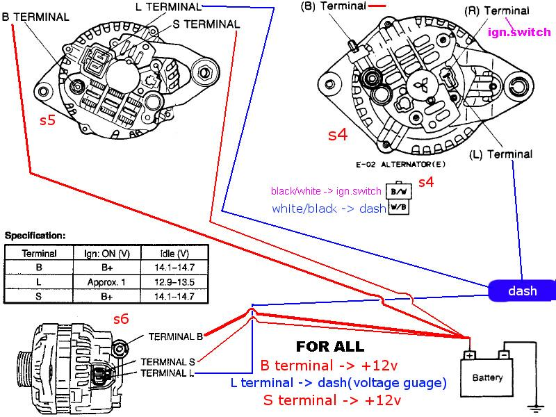 [ZSVE_7041]  EA_7782] Denso Alternator Wiring Diagram Get Free Image About Wiring Diagram  Free Diagram | Denso Chrysler Alternator Wiring Diagram |  | Www Mohammedshrine Librar Wiring 101