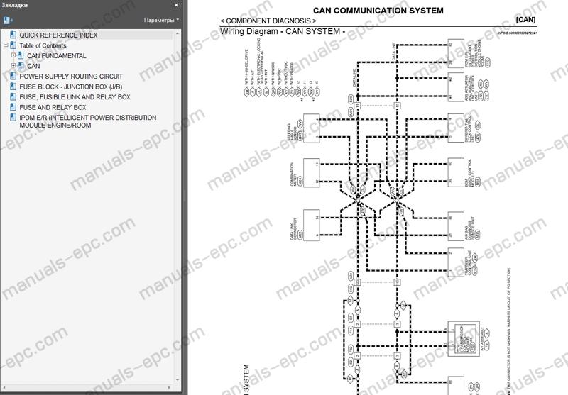 How To Read Nissan Navara Radio Wiring Diagram D40