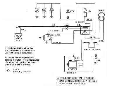 DE_2441] Wiring Diagram Ford Trocter In 1942 Download DiagramTimew Sarc Bletu Over Benkeme Rine Umize Ponge Mohammedshrine Librar Wiring  101