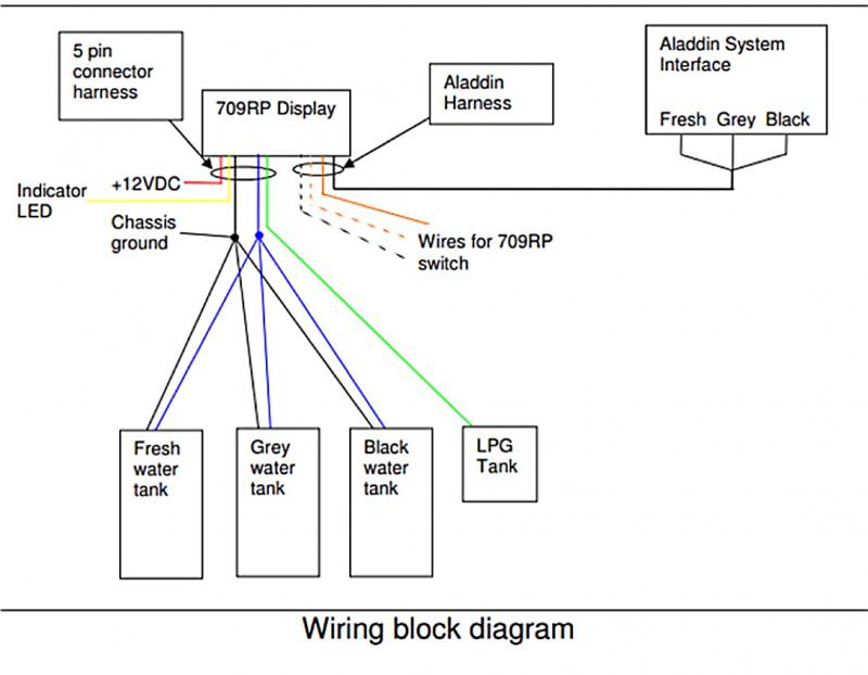 Weatherproof Security Camera 47546 Wiring Diagram from static-resources.imageservice.cloud