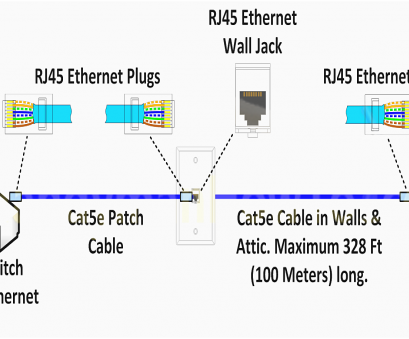 cg_1508] ce tech cat5e wire diagram wiring diagram  dupl ntnes wned oliti hopad mepta mohammedshrine librar wiring 101