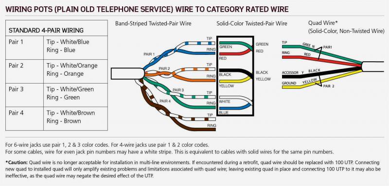 gf9092 wall socket for wiring diagram telephone wiring diagram