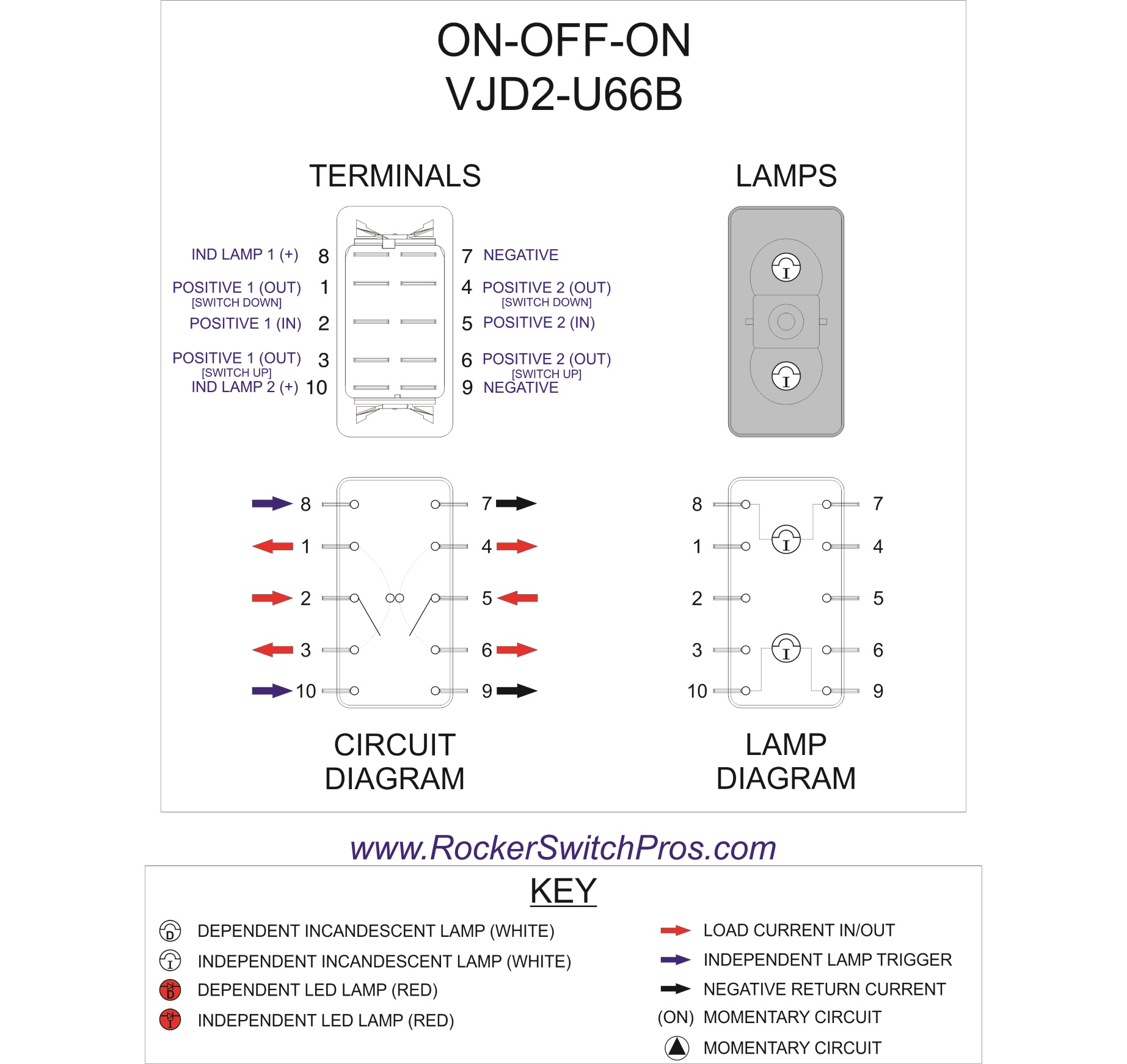 Marvelous 6 Pin Toggle Switch Wiring Diagram Basic Electronics Wiring Diagram Wiring Cloud Faunaidewilluminateatxorg