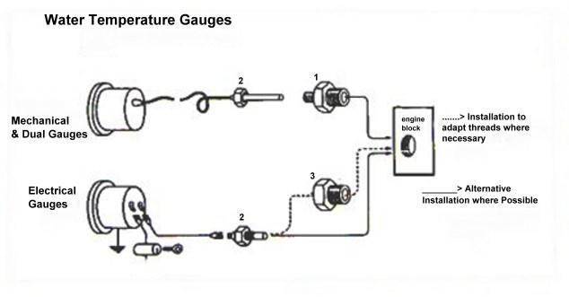 [SCHEMATICS_48ZD]  TM_3103] Water Temperature Gauge Wiring Diagram Download Diagram   Water Temp Gauge Wiring Diagram      Mopar Lectu Stap Scata Kapemie Mohammedshrine Librar Wiring 101