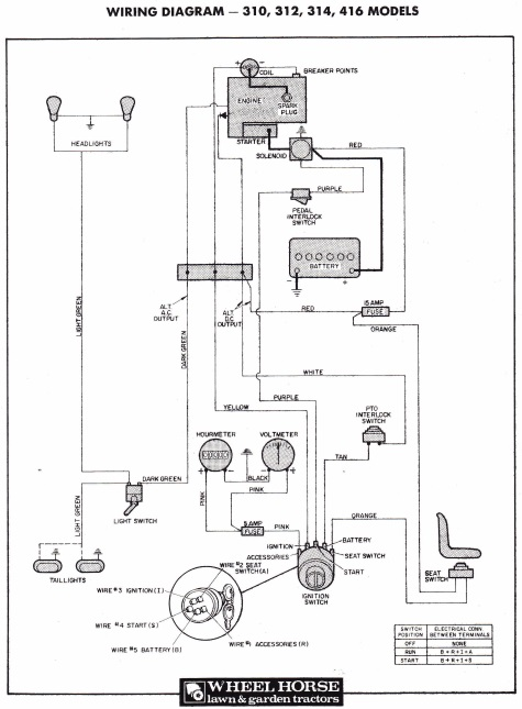 [FPER_4992]  OR_2036] Horse 520H Wiring Diagram Free Download Wiring Diagram Schematic  Free Diagram | Toro Wheel Horse Wiring Diagram |  | Skat Olyti Phae Mohammedshrine Librar Wiring 101