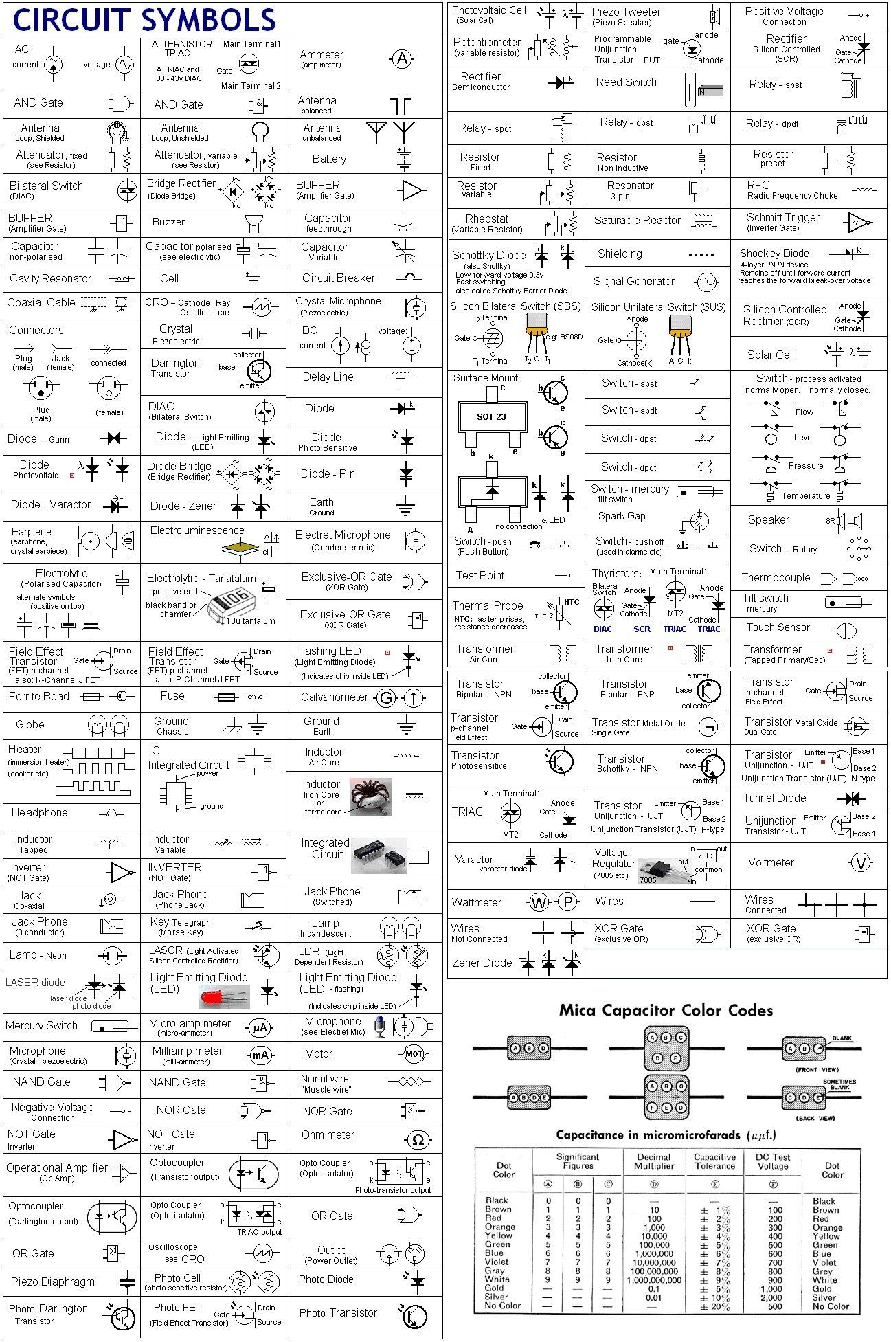 Superb Images About Schematic Symbols On Pinterest Buzzer Electrical Wiring Cloud Hemtshollocom