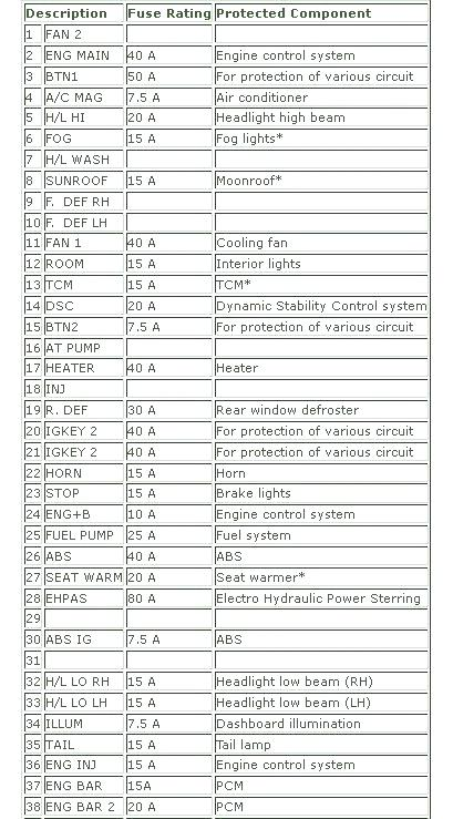 2001 Mazda 3 Sedan Fuse Box Diagram Wiring Diagram Schema End Track A End Track A Atmosphereconcept It
