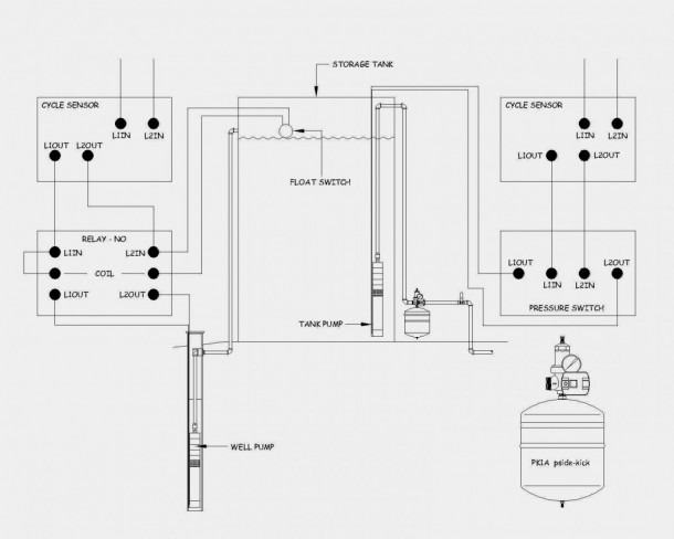 Septic Tank Float Switch Wiring Diagram from static-resources.imageservice.cloud