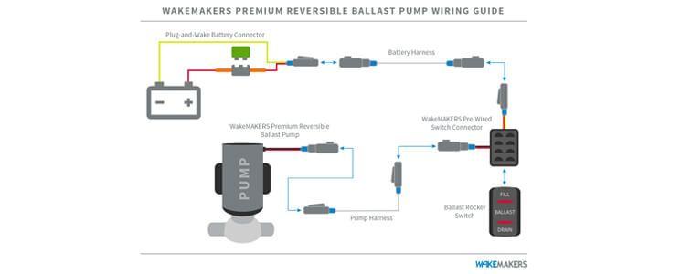 seaswirl wiring diagram zt 3736  seaswirl wiring diagram wiring diagram  zt 3736  seaswirl wiring diagram wiring