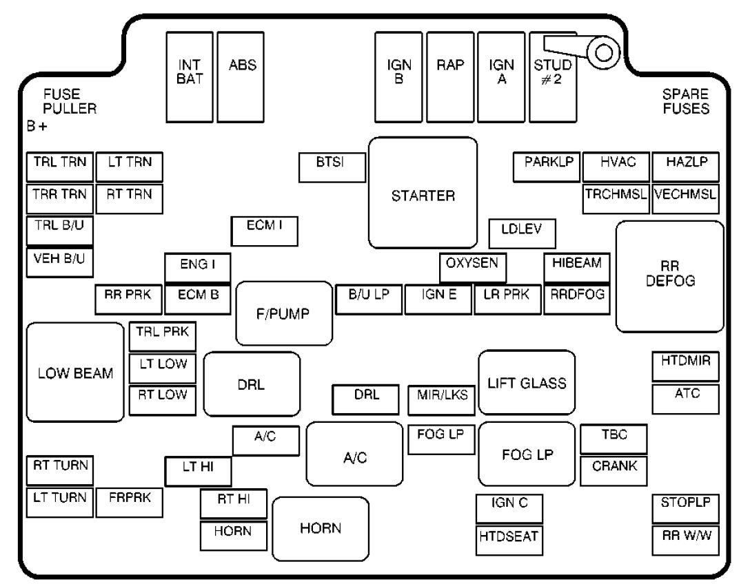 [DVZP_7254]   BF_4933] 1987 Gmc S15 Fuse Box Map 300X248 1987 Gmc S15 Fuse Box Diagram  Schematic Wiring | Cucv Fuse Panel Diagram |  | Www Mohammedshrine Librar Wiring 101