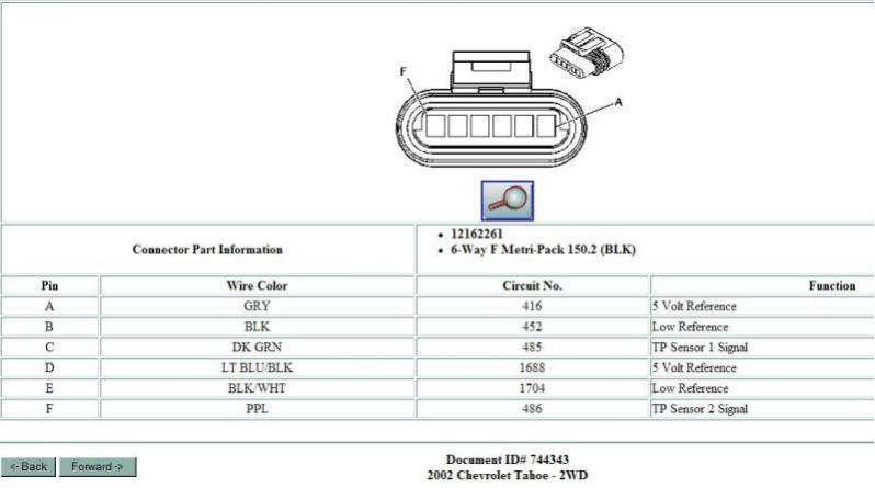 Wz 4714 Throttle Body Wire Diagram Download Diagram