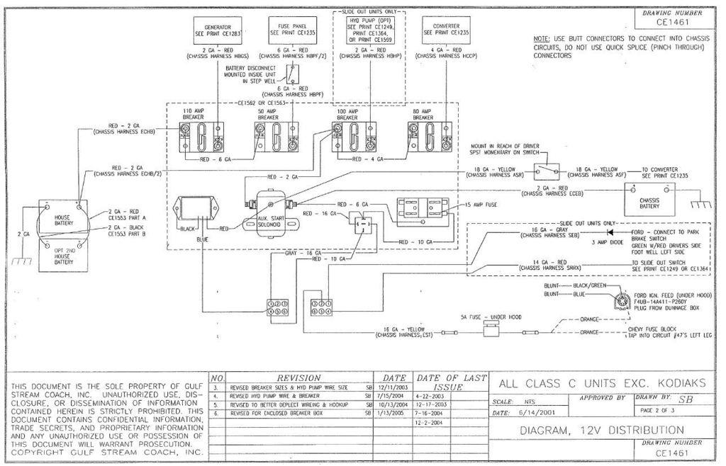 tc_3126] 2005 gulf stream rv wiring schematics wiring diagram  unnu penghe strai emba mohammedshrine librar wiring 101