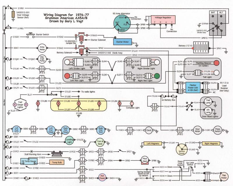 Electrical Schematic Gulfstream Rv Wiring Diagram from static-resources.imageservice.cloud