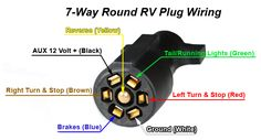 7 Way Plug Wiring Diagram Trailer from static-resources.imageservice.cloud