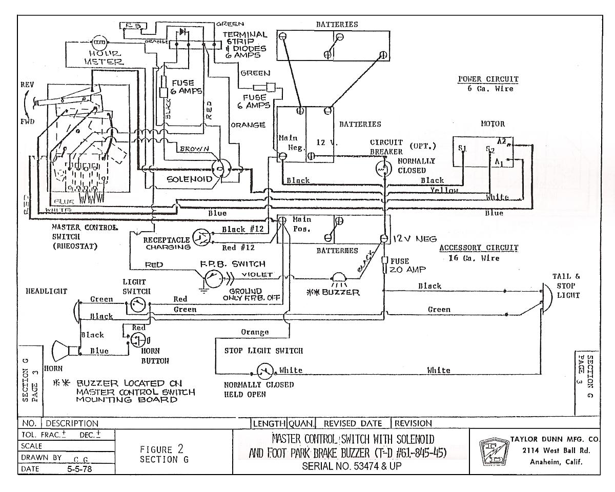 WV_4810] Taylor Dunn B248 Wiring DiagramAwni Benkeme Mohammedshrine Librar Wiring 101