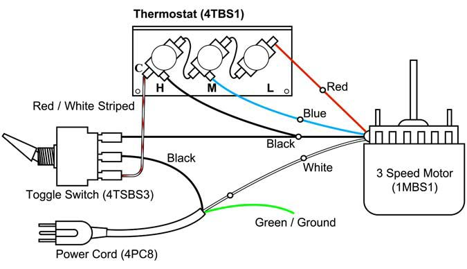 Enjoyable Buck Stove Thermostat Wiring Diagram Basic Electronics Wiring Diagram Wiring Cloud Rometaidewilluminateatxorg