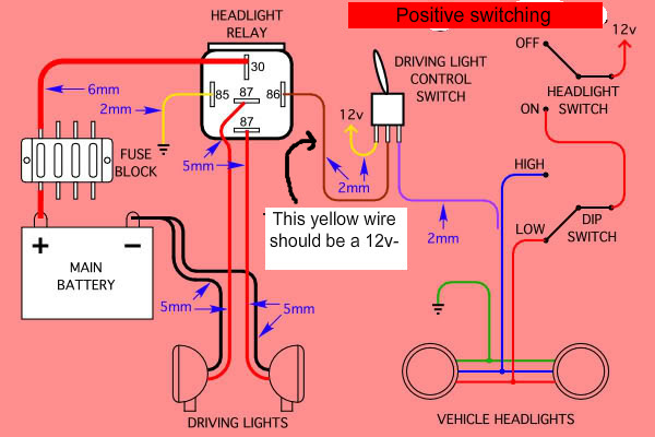 driving light wiring diagram toyota hilux - wiring diagram free-data -  free-data.disnar.it  disnar.it