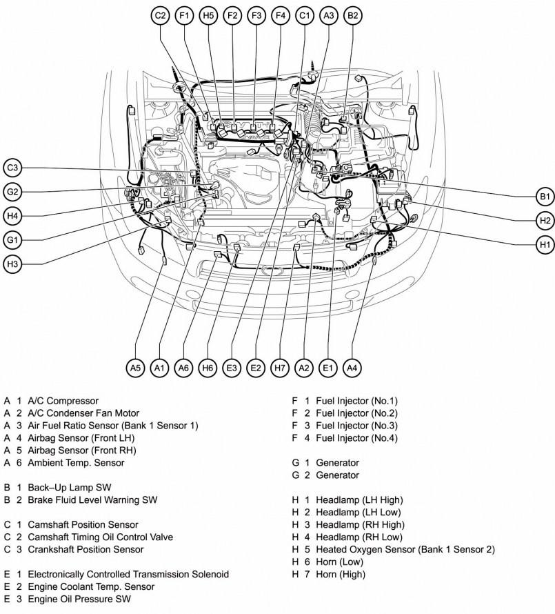 vaxuhall zafira b 2005 2015 fuse box diagram engine schematic 2004 scion xb fuse box diagram e1 wiring diagram  2004 scion xb fuse box diagram e1