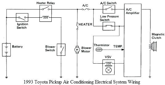 Car Aircon Compressor Wiring Diagram from static-resources.imageservice.cloud