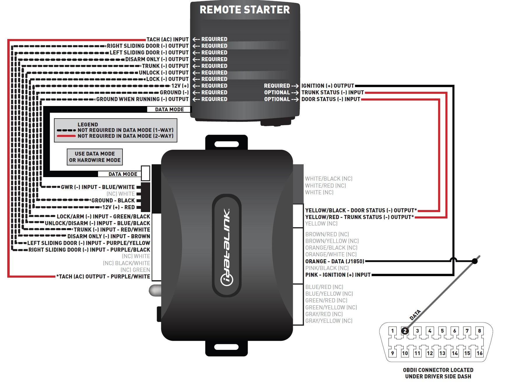 audiovox alarm remote start wiring python remote start wiring diagram wiring diagrams show  python remote start wiring diagram