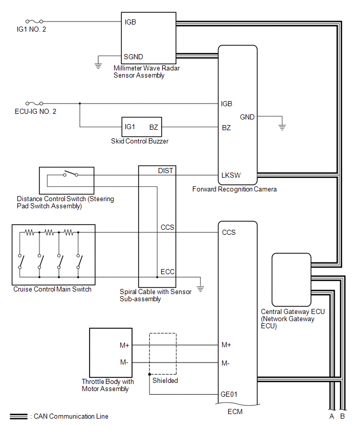 nd_2485] 2015 toyota tacoma wiring diagram wiring diagram  vish push rine tixat mohammedshrine librar wiring 101