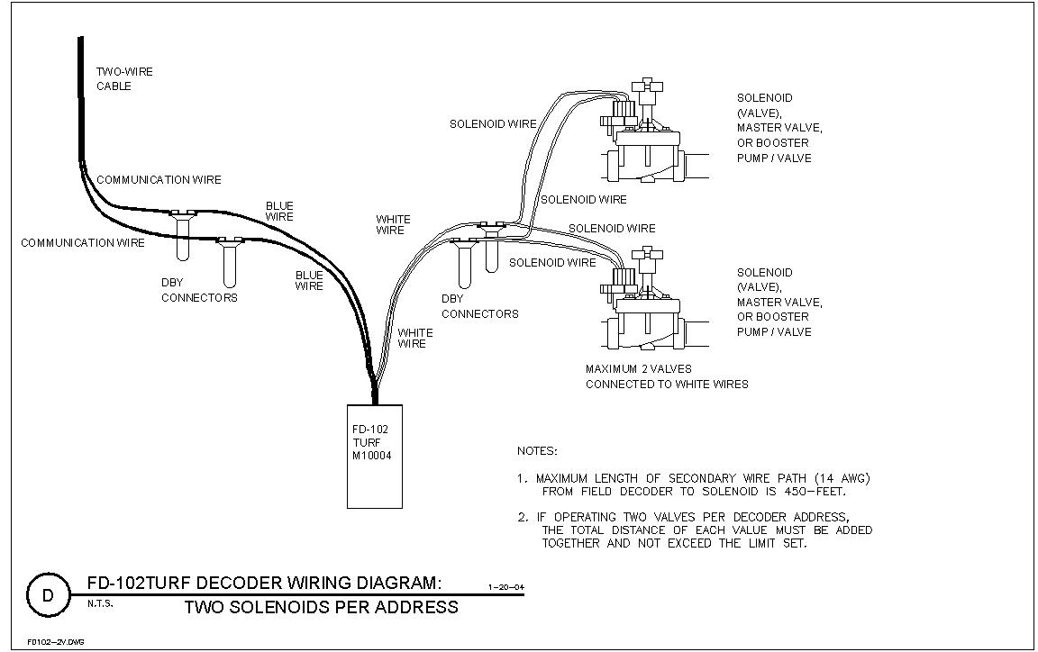 VL_8563] Rain Gauge Diagram Diagram Four Valves Two Free Diagram   Sprinkler System Wiring Diagram Free Picture      Gue45 Shopa Mohammedshrine Librar Wiring 101