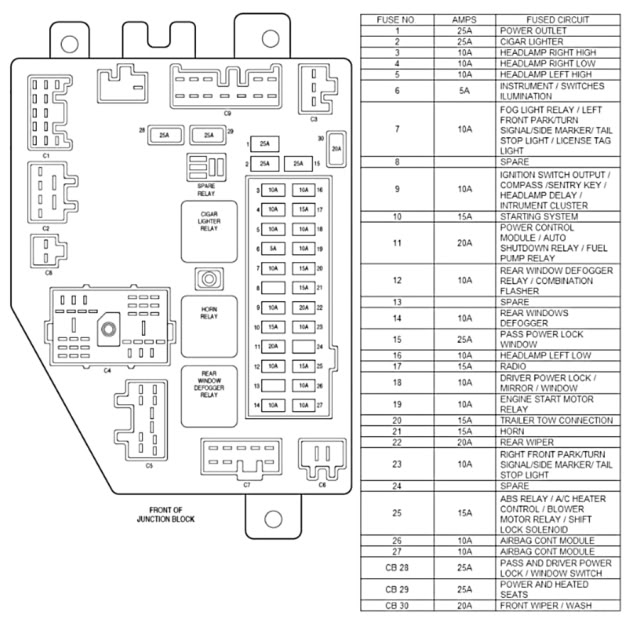 1999 jeep cherokee sport fuse diagram - fusebox and wiring diagram  cable-extent - cable-extent.id-architects.it  diagram database - id-architects.it