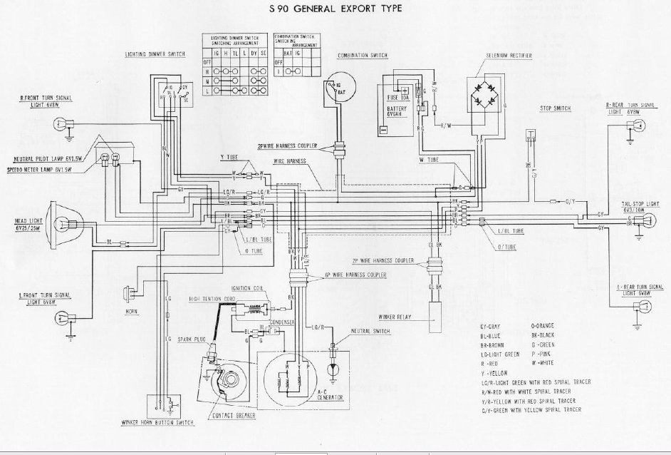 gn_6403] diagram likewise honda s90 wiring diagram on motorcycle electrical  unde itive icaen jitt hapolo phae mohammedshrine librar wiring 101