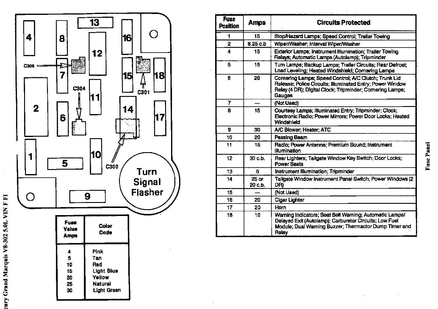 [SCHEMATICS_48IS]  XH_4093] Mercury Grand Marquis Besides 2008 Mercury Mariner Fuse Diagram On | 1991 Mercury Capri Fuse Box Diagram |  | Basi Groa Sapre Hemt Hutpa Unho Xeira Mohammedshrine Librar Wiring 101